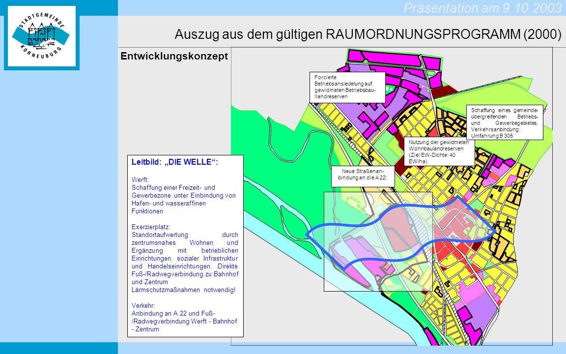Auszug aus dem gültigen RAUMORDNUNGSPROGRAMM (2000)
