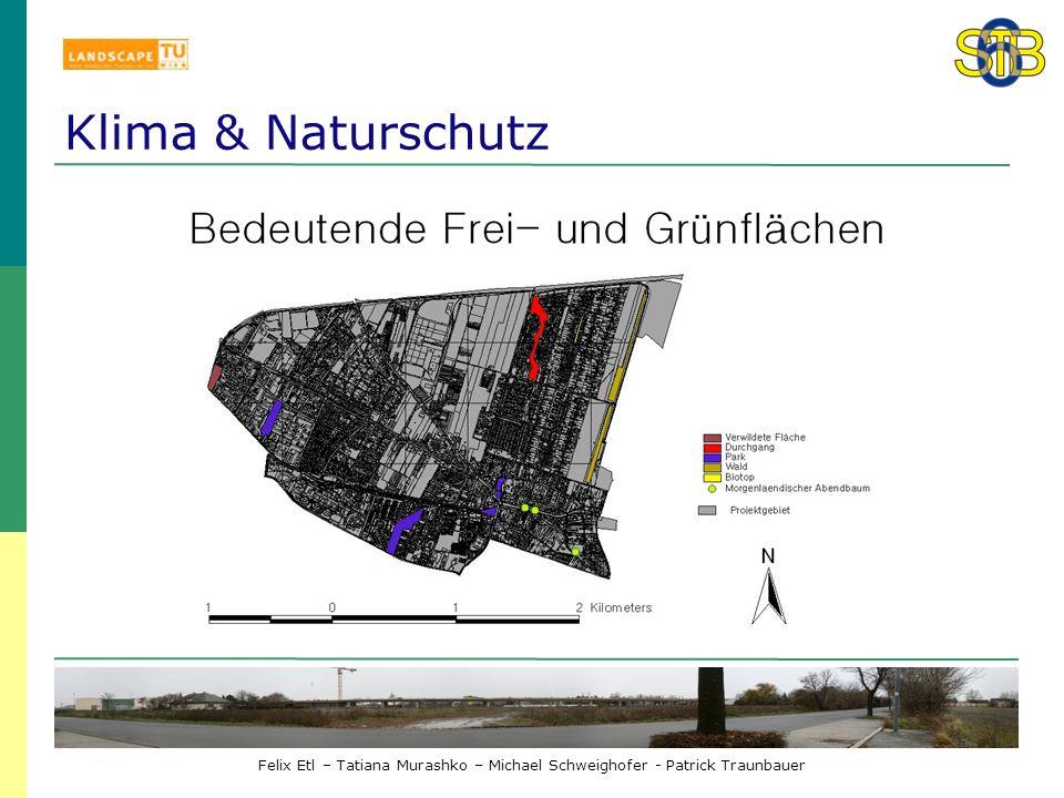 Klima & Naturschutz Felix Etl – Tatiana Murashko – Michael Schweighofer - Patrick Traunbauer