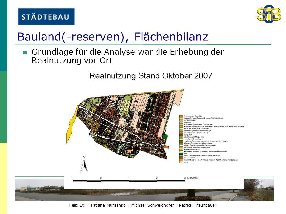 Bauland(-reserven), Flächenbilanz