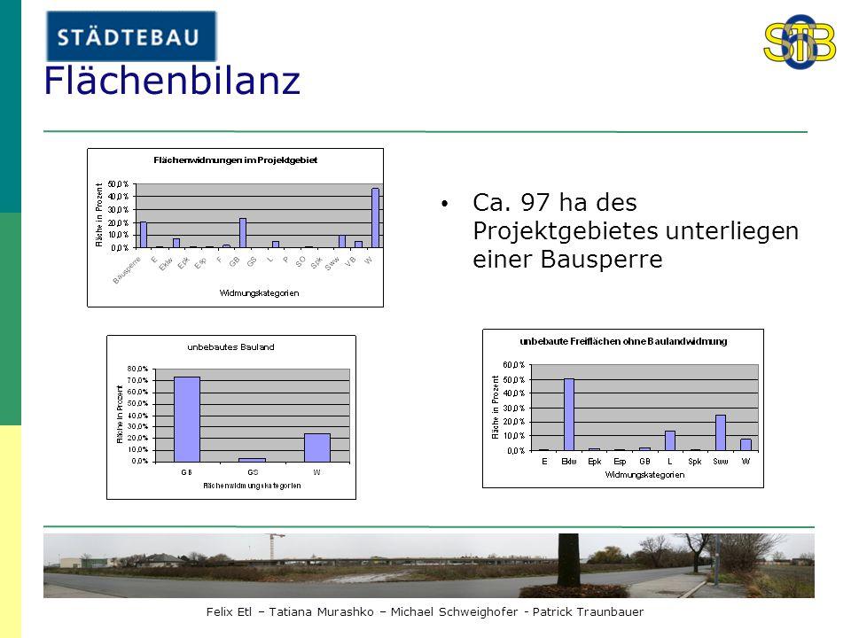 Flächenbilanz Ca. 97 ha des Projektgebietes unterliegen einer Bausperre.