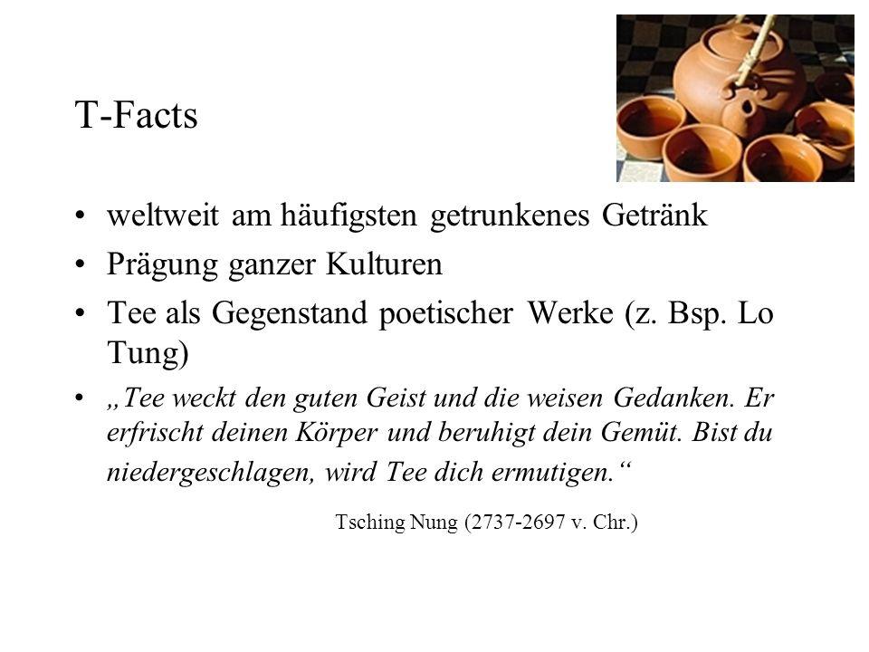 T-Facts weltweit am häufigsten getrunkenes Getränk