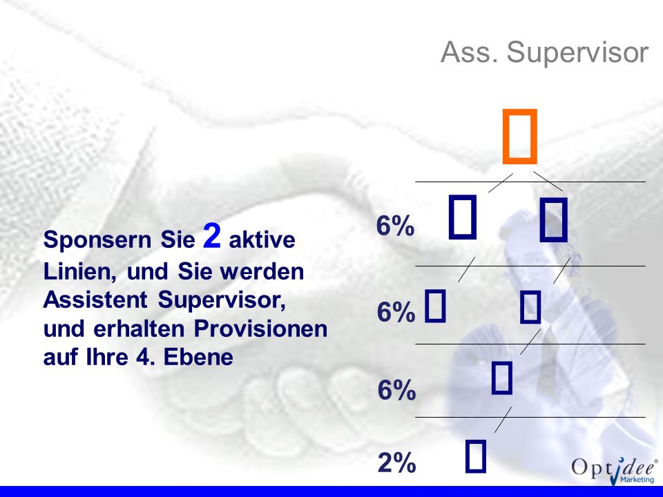 € €      Ass. Supervisor 6% 6% 6% 2% Sponsern Sie 2 aktive
