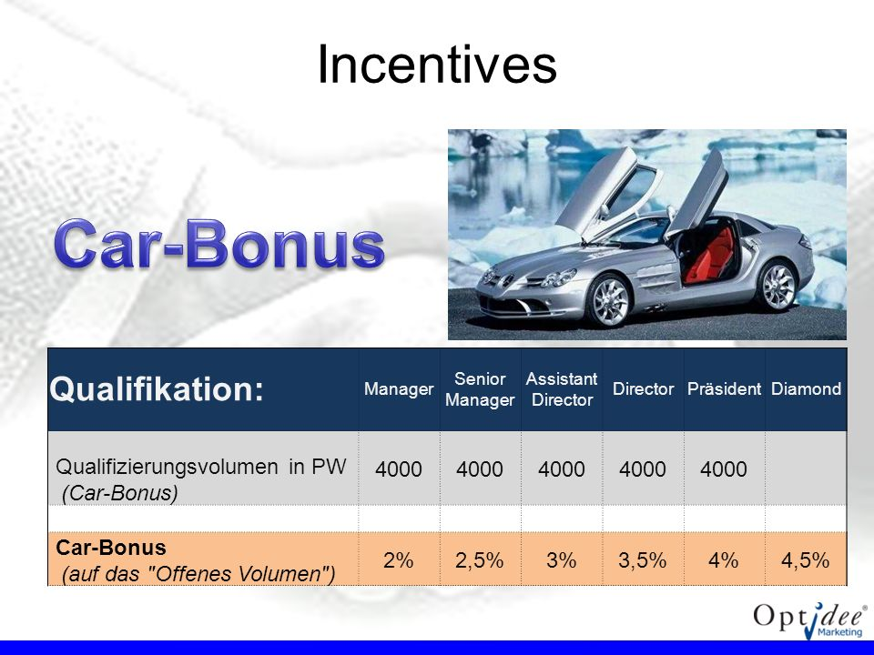 Car-Bonus Incentives Qualifikation: Qualifikation: