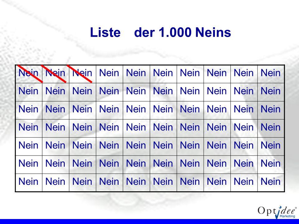 Liste der 1.000 Neins Nein