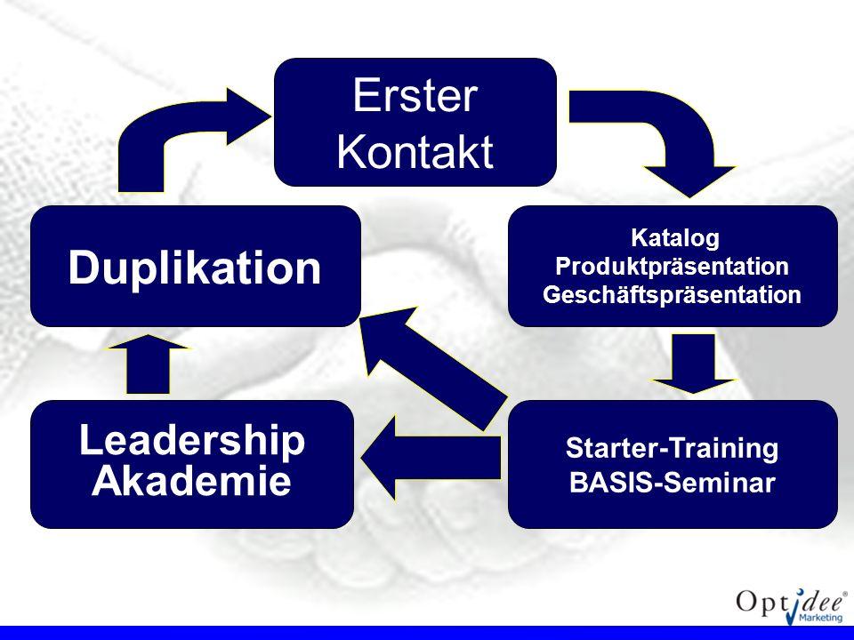 Geschäftspräsentation Starter-Training BASIS-Seminar