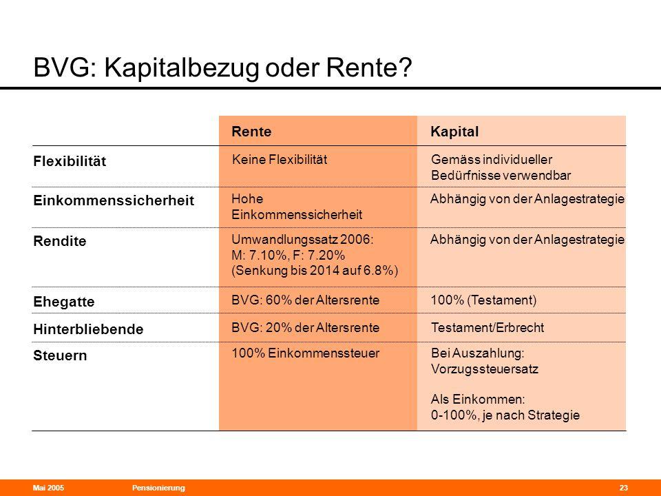 BVG: Kapitalbezug oder Rente