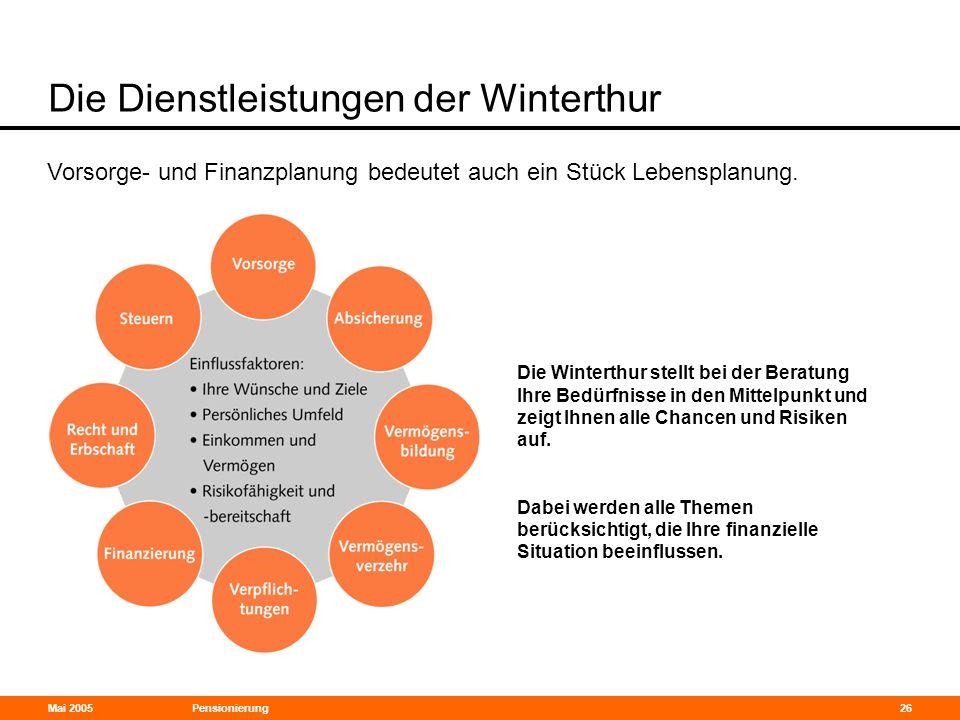 Die Dienstleistungen der Winterthur