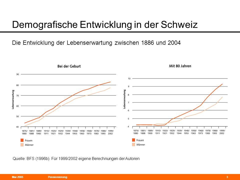 Demografische Entwicklung in der Schweiz