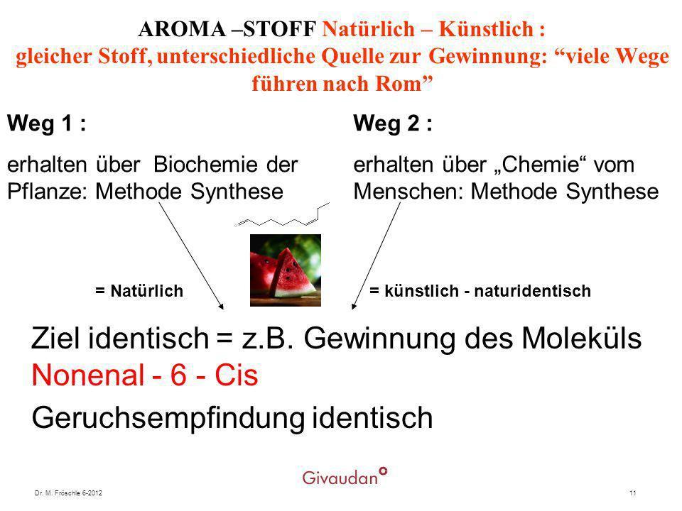 Ziel identisch = z.B. Gewinnung des Moleküls Nonenal - 6 - Cis