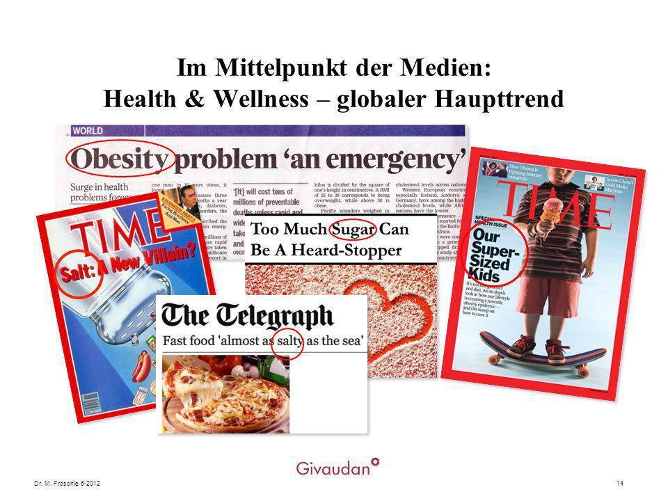 Im Mittelpunkt der Medien: Health & Wellness – globaler Haupttrend