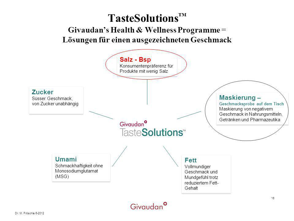 TasteSolutions™ Givaudan's Health & Wellness Programme = Lösungen für einen ausgezeichneten Geschmack