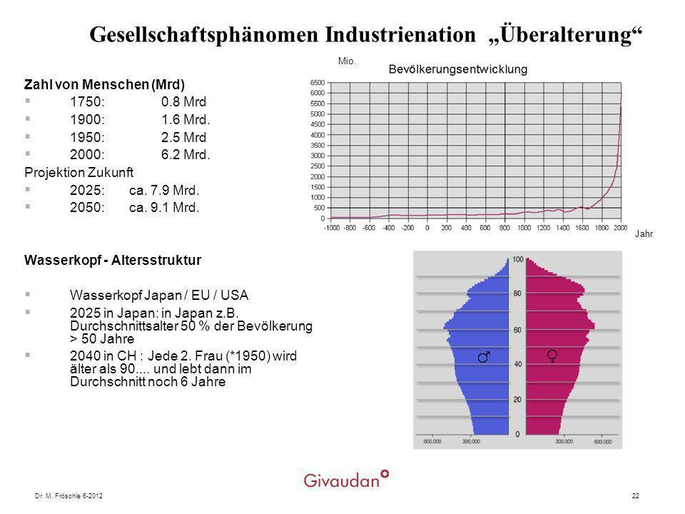 """Gesellschaftsphänomen Industrienation """"Überalterung"""