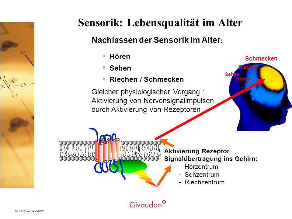 Sensorik: Lebensqualität im Alter