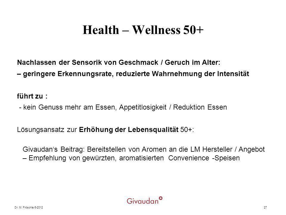 Health – Wellness 50+ Nachlassen der Sensorik von Geschmack / Geruch im Alter: – geringere Erkennungsrate, reduzierte Wahrnehmung der Intensität.