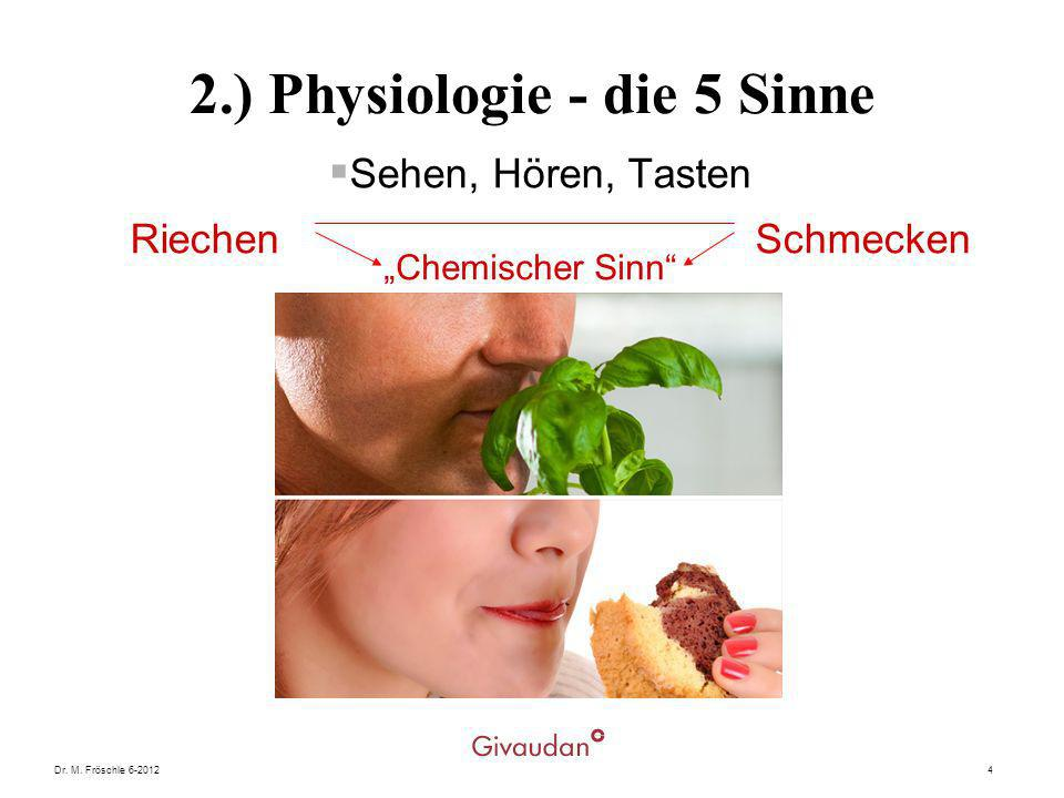 2.) Physiologie - die 5 Sinne