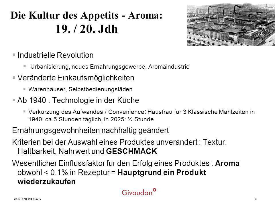 Die Kultur des Appetits - Aroma: 19. / 20. Jdh