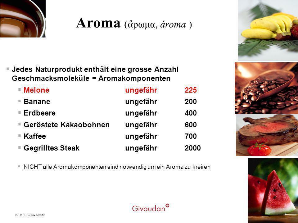 Aroma (ἄρωμα, ároma ) Jedes Naturprodukt enthält eine grosse Anzahl Geschmacksmoleküle = Aromakomponenten.