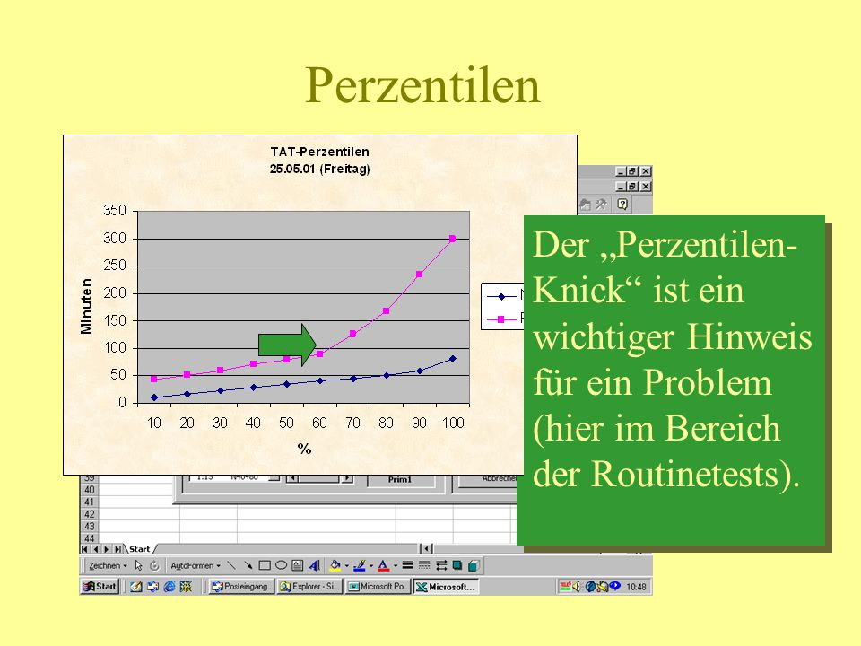 Perzentilen Hier können Sie den Prozentwert für die Grenze zwischen normal und langsam setzen (z.B. 80%)