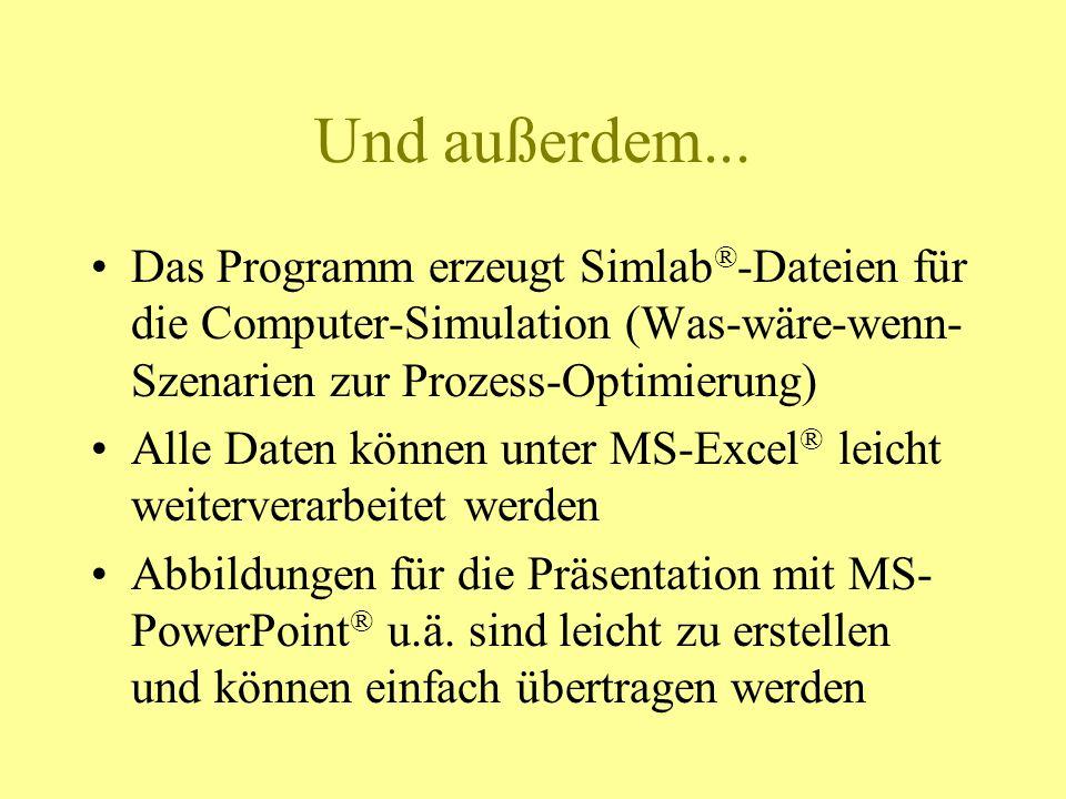 Und außerdem... Das Programm erzeugt Simlab®-Dateien für die Computer-Simulation (Was-wäre-wenn-Szenarien zur Prozess-Optimierung)