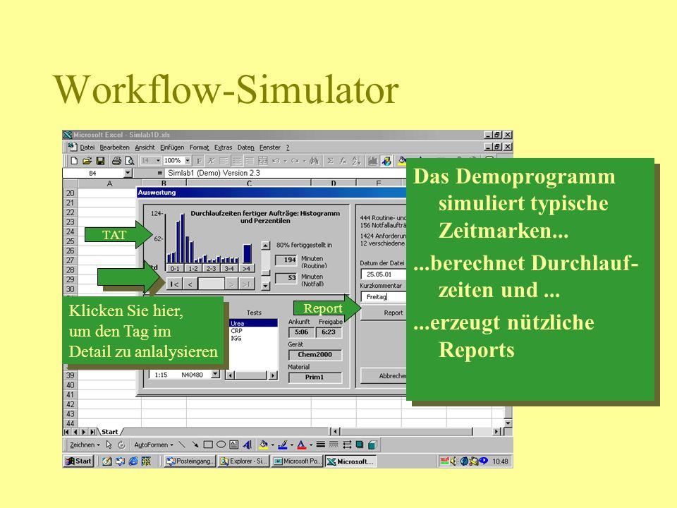 Workflow-Simulator Das Demoprogramm simuliert typische Zeitmarken...