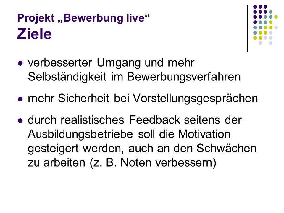 """Projekt """"Bewerbung live Ziele"""