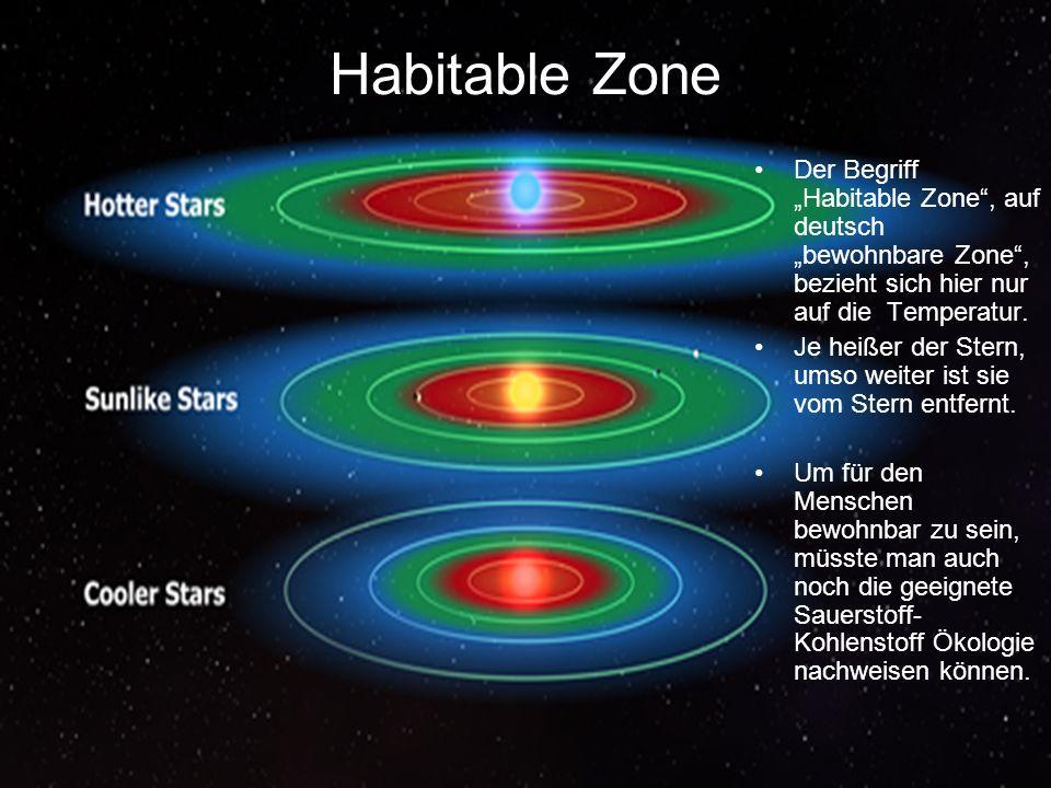 """Habitable Zone Der Begriff """"Habitable Zone , auf deutsch """"bewohnbare Zone , bezieht sich hier nur auf die Temperatur."""