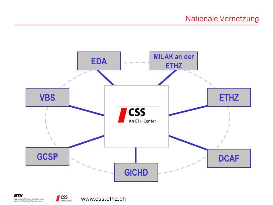 GCSP GICHD DCAF VBS ETHZ EDA