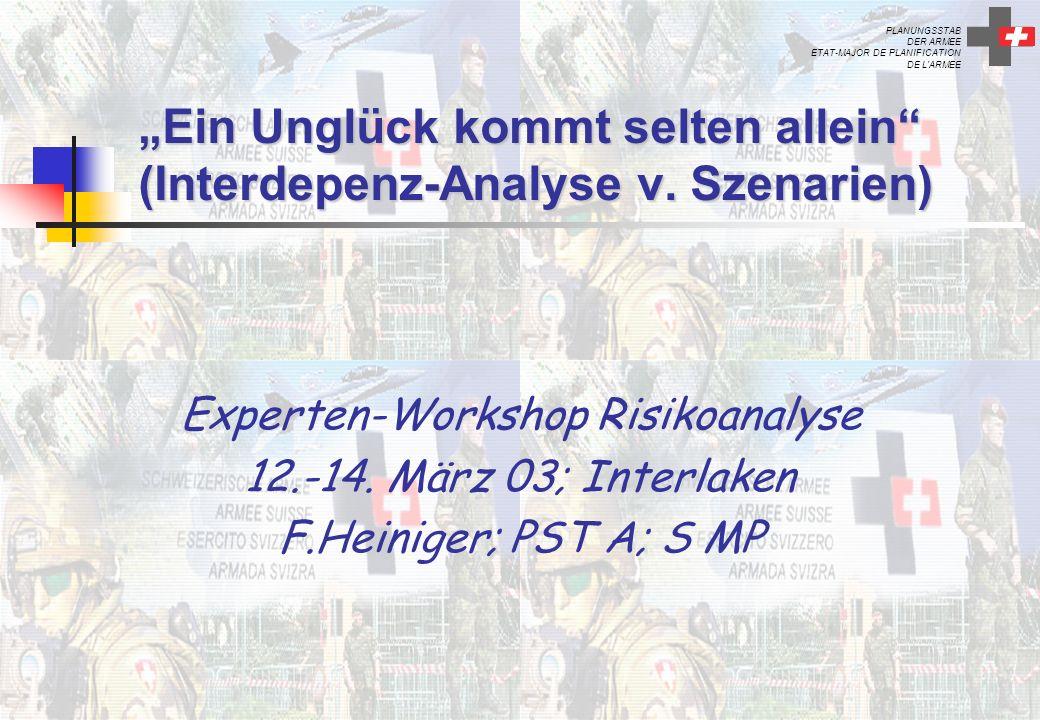 """""""Ein Unglück kommt selten allein (Interdepenz-Analyse v. Szenarien)"""