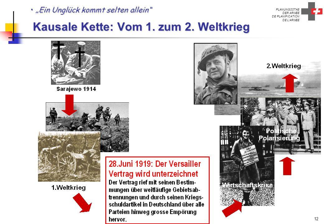 """""""Ein Unglück kommt selten allein Kausale Kette: Vom 1. zum 2"""