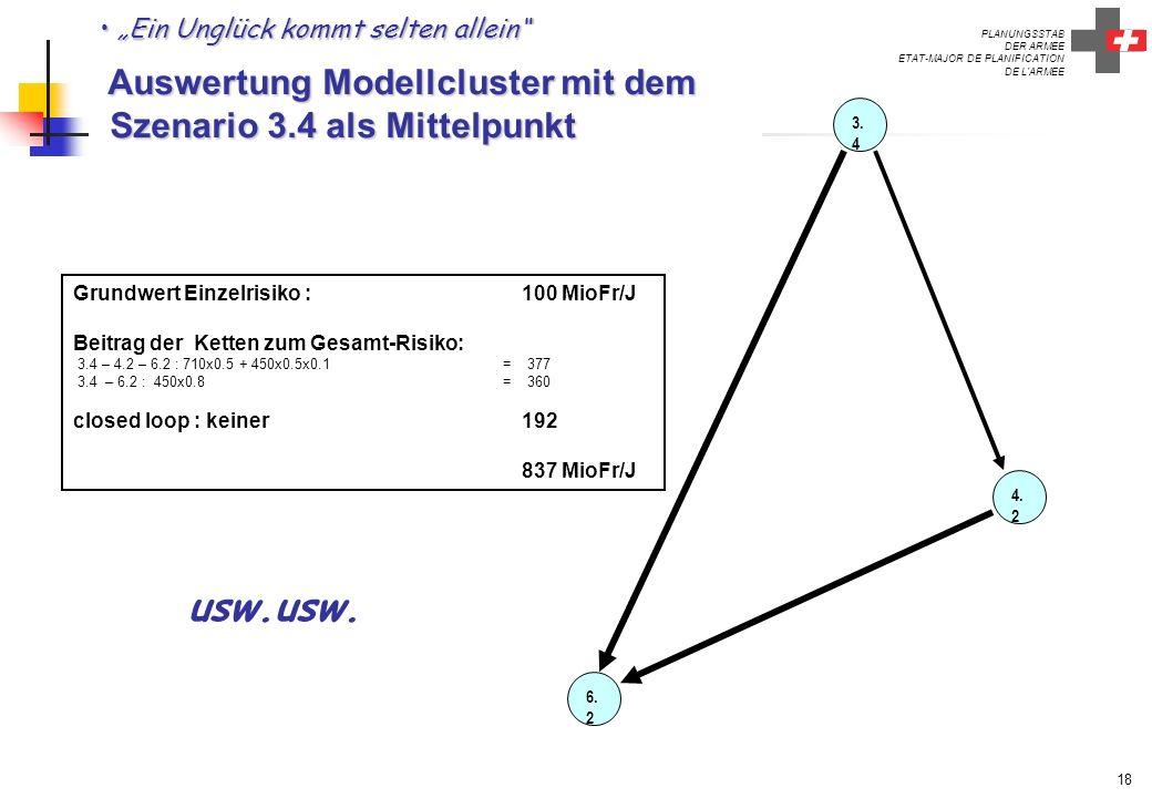 """""""Ein Unglück kommt selten allein Auswertung Modellcluster mit dem Szenario 3.4 als Mittelpunkt"""