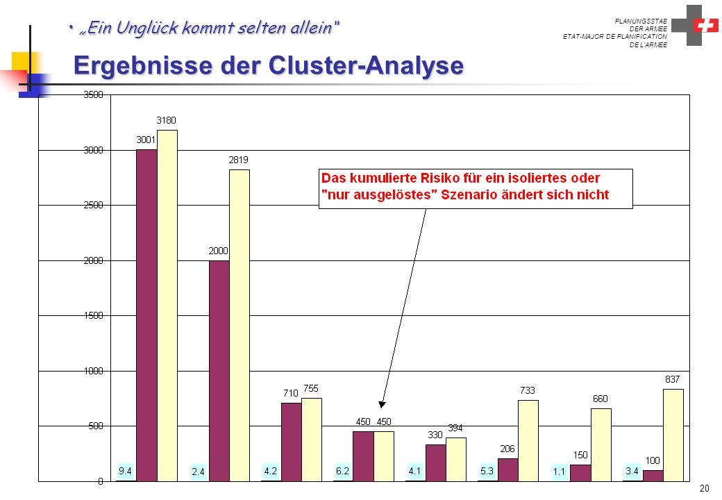 """""""Ein Unglück kommt selten allein Ergebnisse der Cluster-Analyse"""