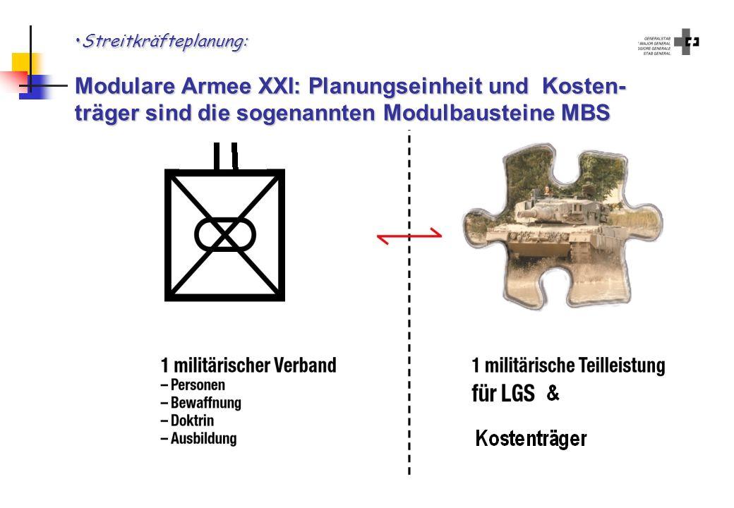 RPL GST XXI Streitkräfteplanung: Modulare Armee XXI: Planungseinheit und Kosten- träger sind die sogenannten Modulbausteine MBS.