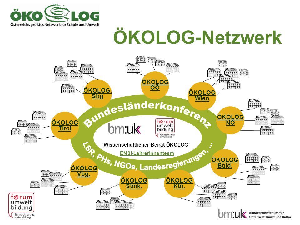 ÖKOLOG-Netzwerk LSR, PHs, NGOs, Landesregierungen, ...