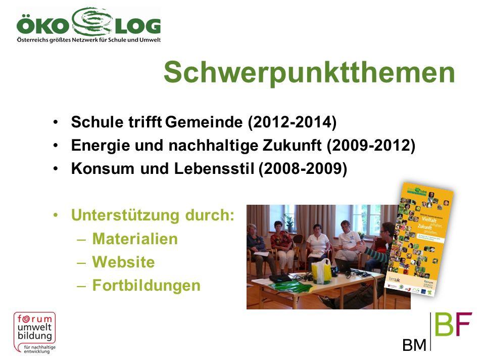 Schwerpunktthemen Schule trifft Gemeinde (2012-2014)