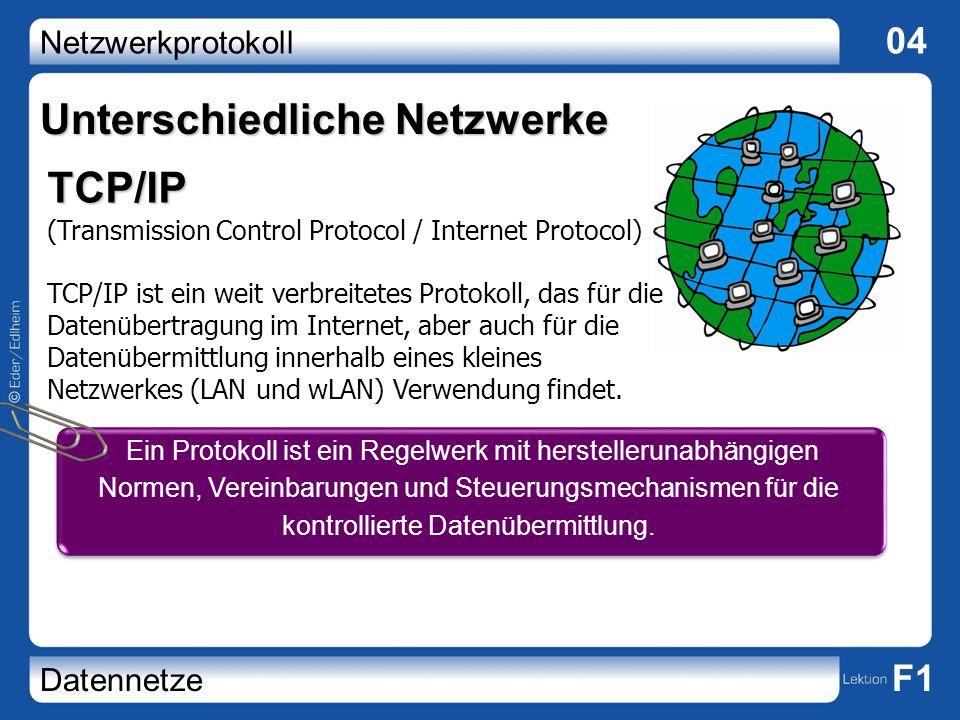 Unterschiedliche Netzwerke