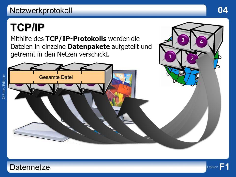 TCP/IP 3. 4. Mithilfe des TCP/IP-Protokolls werden die Dateien in einzelne Datenpakete aufgeteilt und getrennt in den Netzen verschickt.