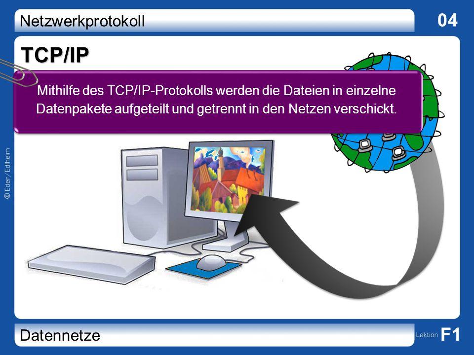TCP/IP Mithilfe des TCP/IP-Protokolls werden die Dateien in einzelne Datenpakete aufgeteilt und getrennt in den Netzen verschickt.