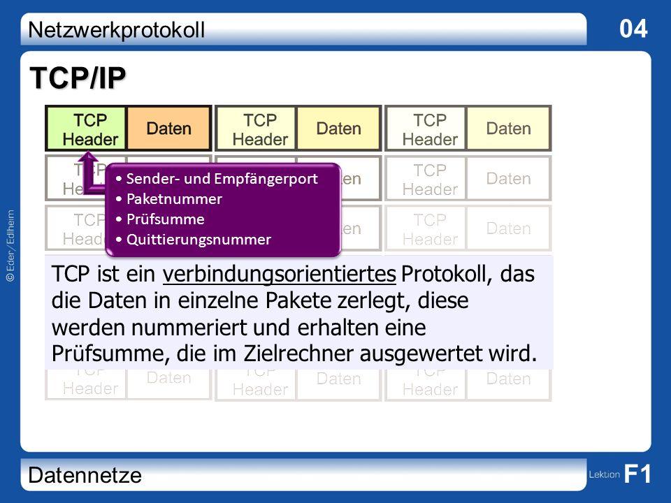 TCP/IP Sender- und Empfängerport. Paketnummer. Prüfsumme. Quittierungsnummer.