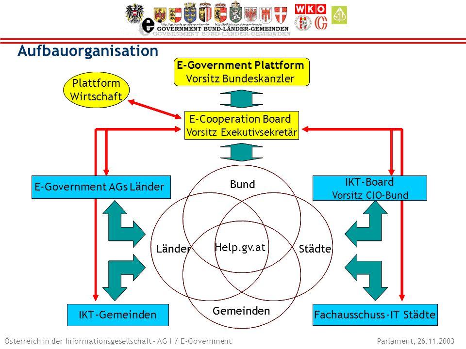 Aufbauorganisation E - Government Plattform Vorsitz Bundeskanzler