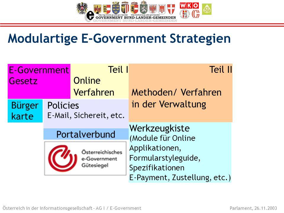 Modulartige E-Government Strategien