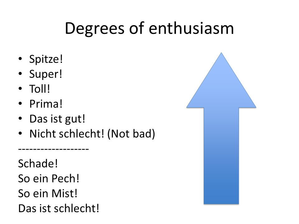 Degrees of enthusiasm Spitze! Super! Toll! Prima! Das ist gut!