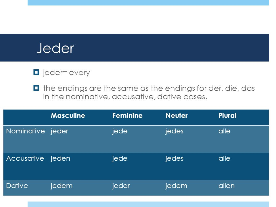 Jeder jeder= every. the endings are the same as the endings for der, die, das in the nominative, accusative, dative cases.