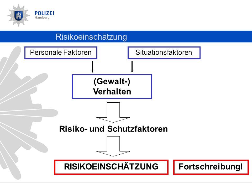 (Gewalt-) Verhalten RISIKOEINSCHÄTZUNG Fortschreibung!