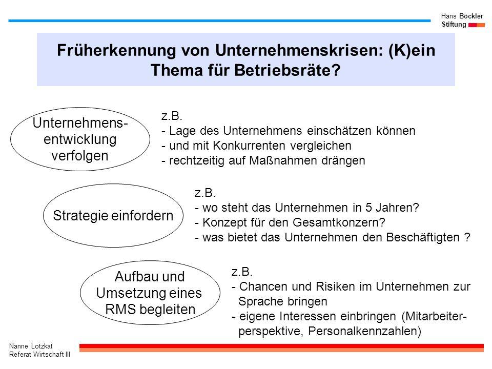 Früherkennung von Unternehmenskrisen: (K)ein Thema für Betriebsräte