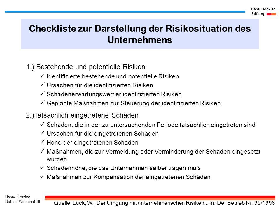 Checkliste zur Darstellung der Risikosituation des Unternehmens