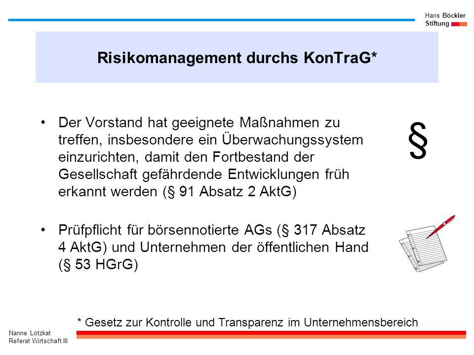 Risikomanagement durchs KonTraG*