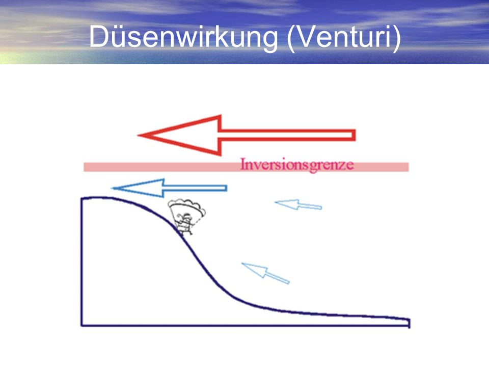 Düsenwirkung (Venturi)