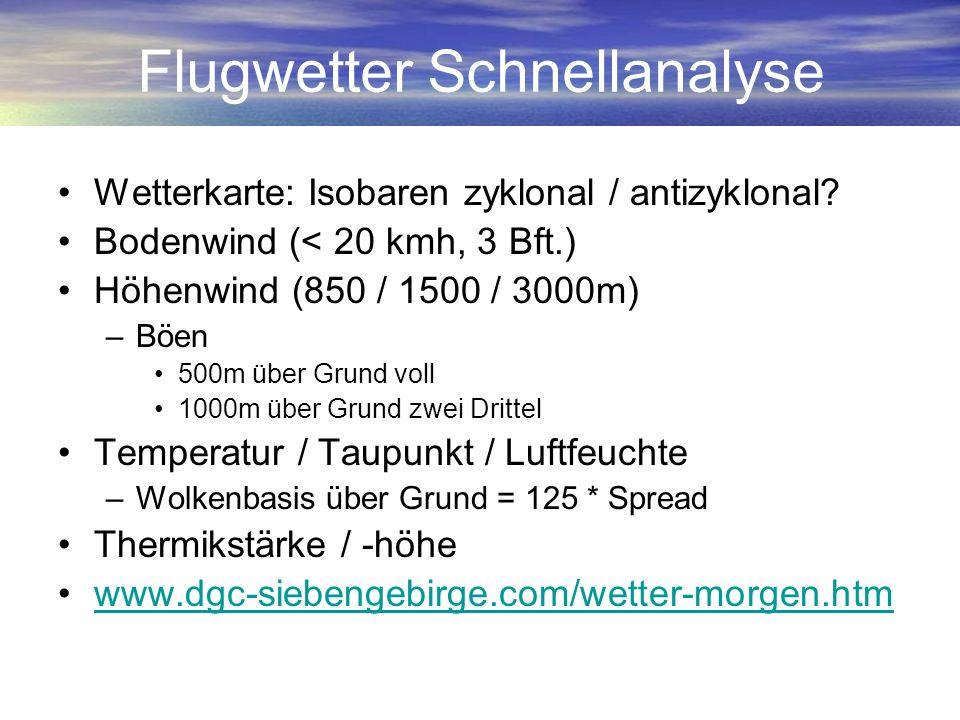 Flugwetter Schnellanalyse