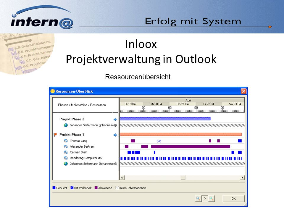 Inloox Projektverwaltung in Outlook