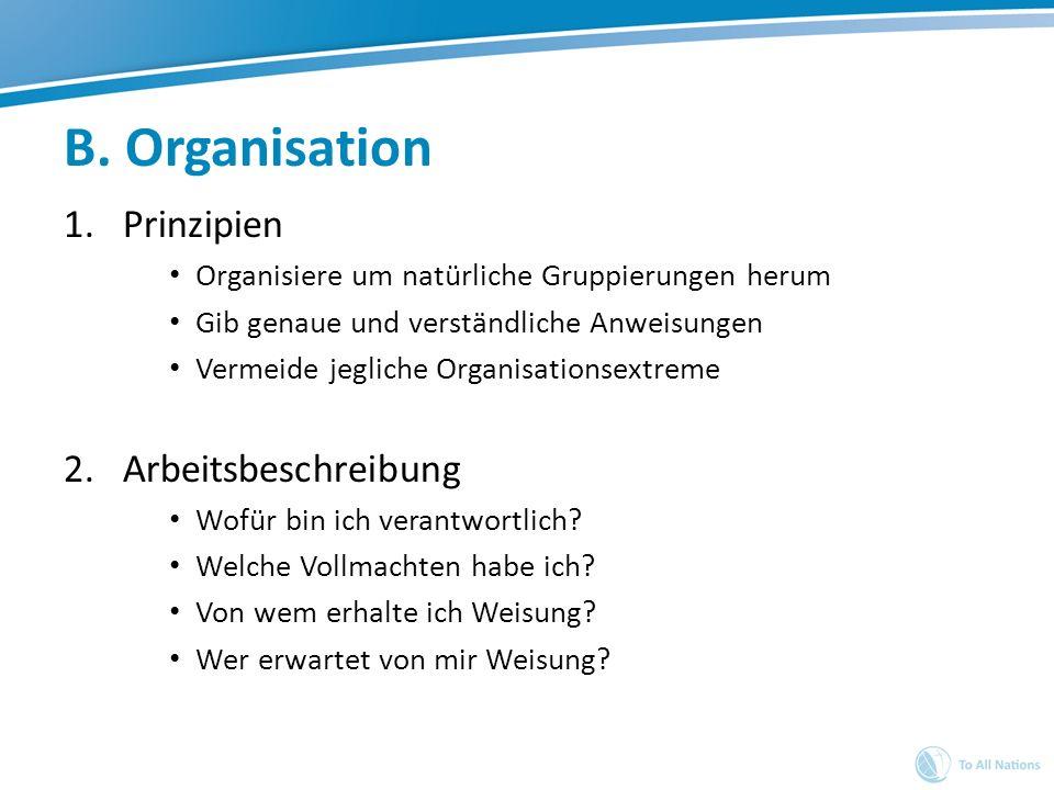 B. Organisation Prinzipien Arbeitsbeschreibung
